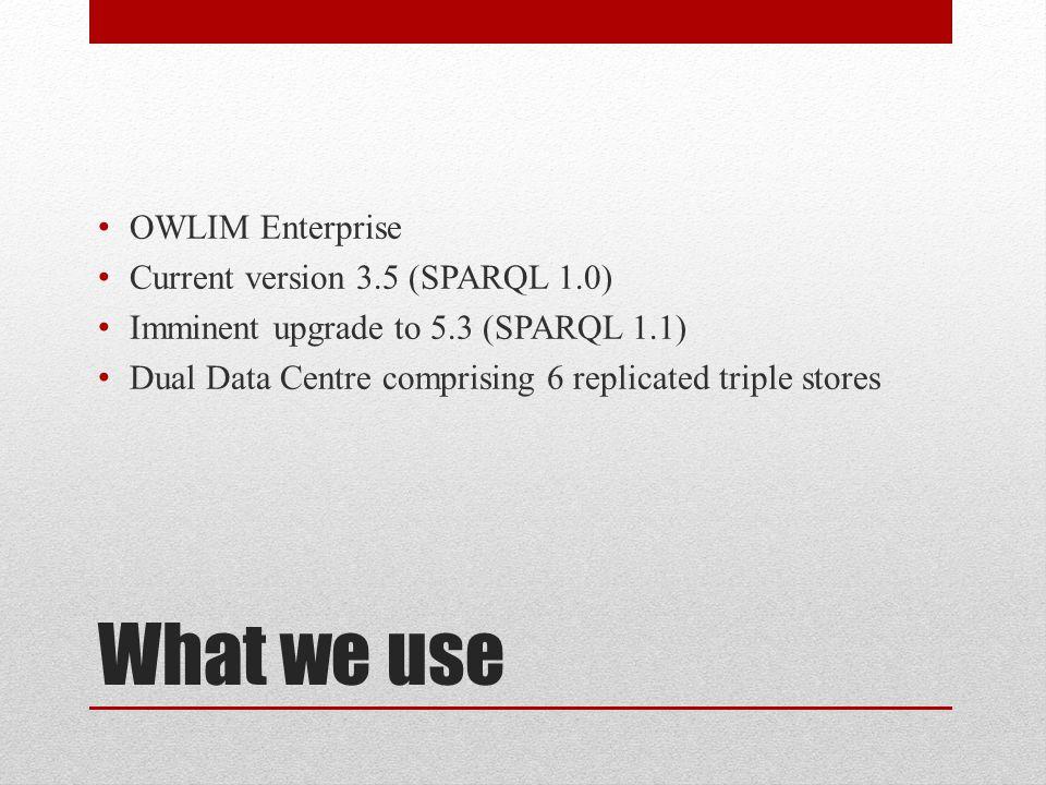 Update: Ontology DELETE DATA { GRAPH { statements to delete } INSERT DATA { GRAPH { statements to insert }