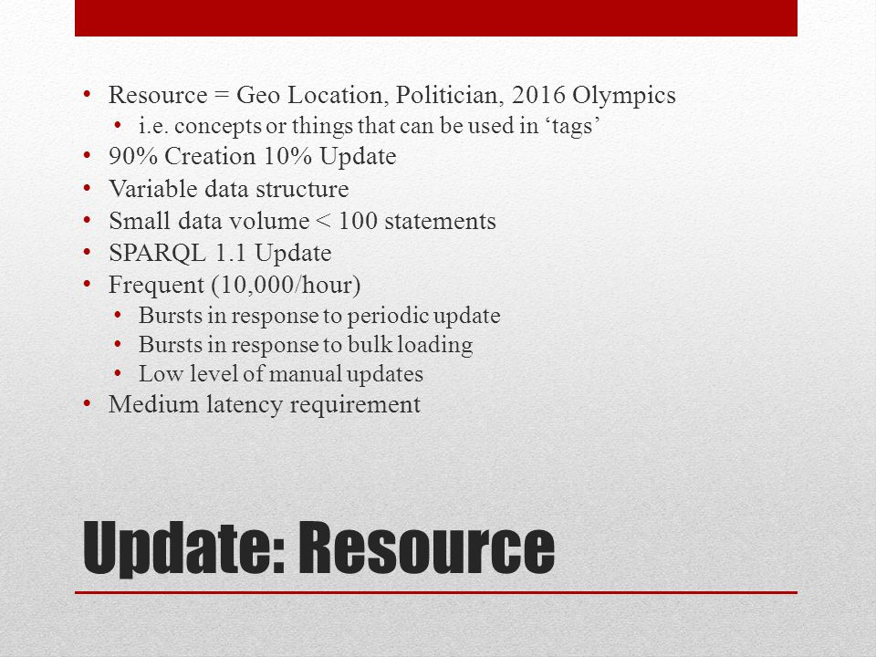 Update: Resource DROP GRAPH ; INSERT DATA { GRAPH { any rdf data } Note: idempotency
