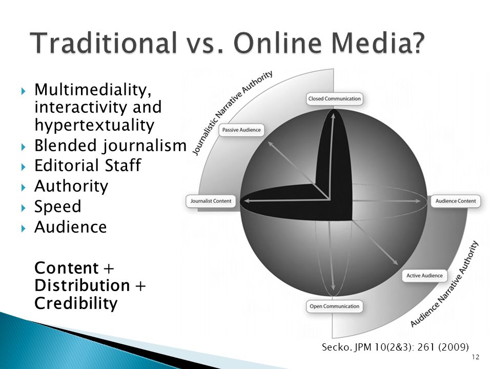 Multimediality, interactivity and hypertextuality Blended journalism Editorial Staff Authority Speed Audience Content + Distribution + Credibility 12 Secko.