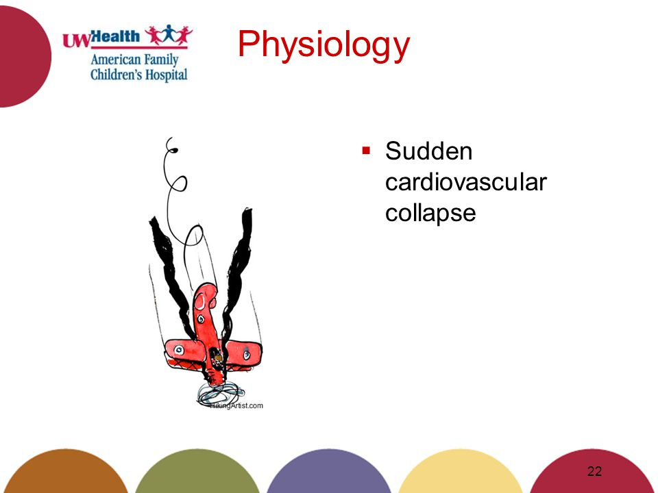 Physiology Sudden cardiovascular collapse 22