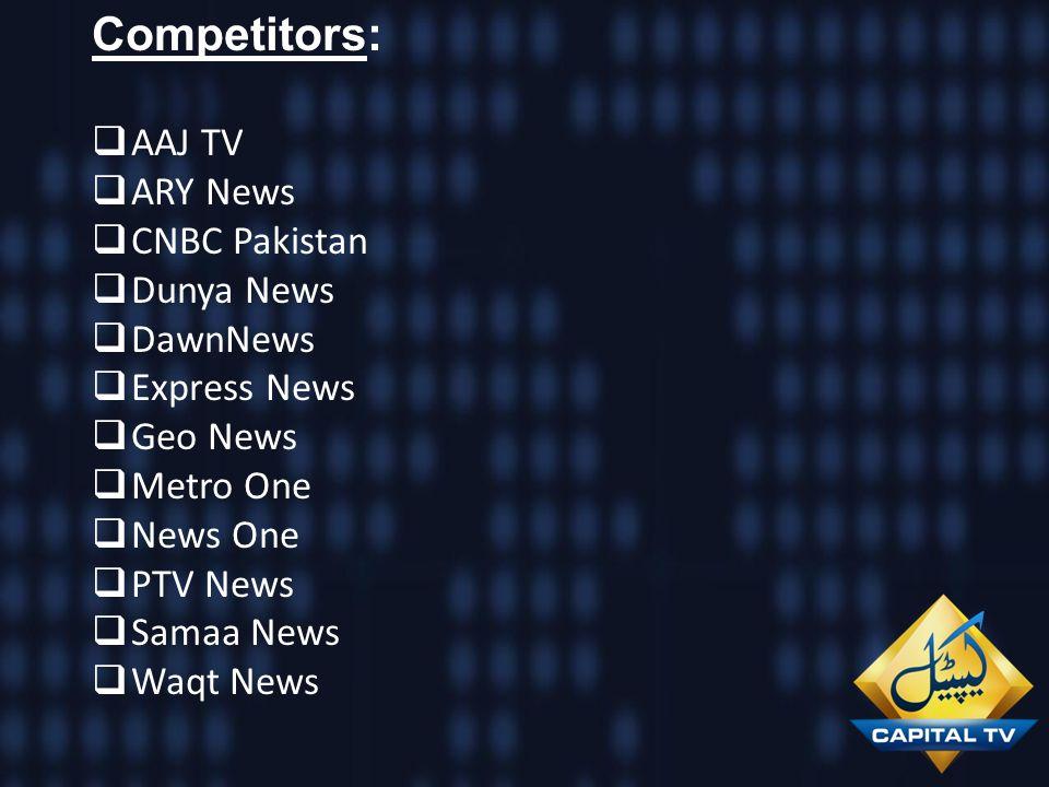 Competitors: AAJ TV ARY News CNBC Pakistan Dunya News DawnNews Express News Geo News Metro One News One PTV News Samaa News Waqt News