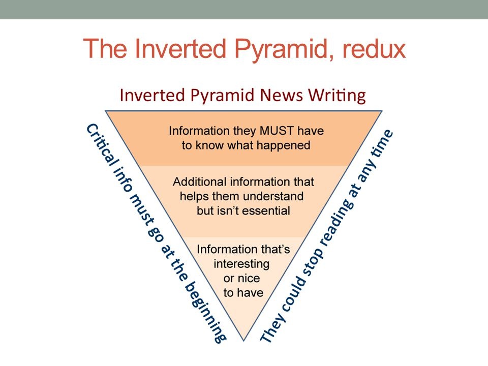 The Inverted Pyramid, redux