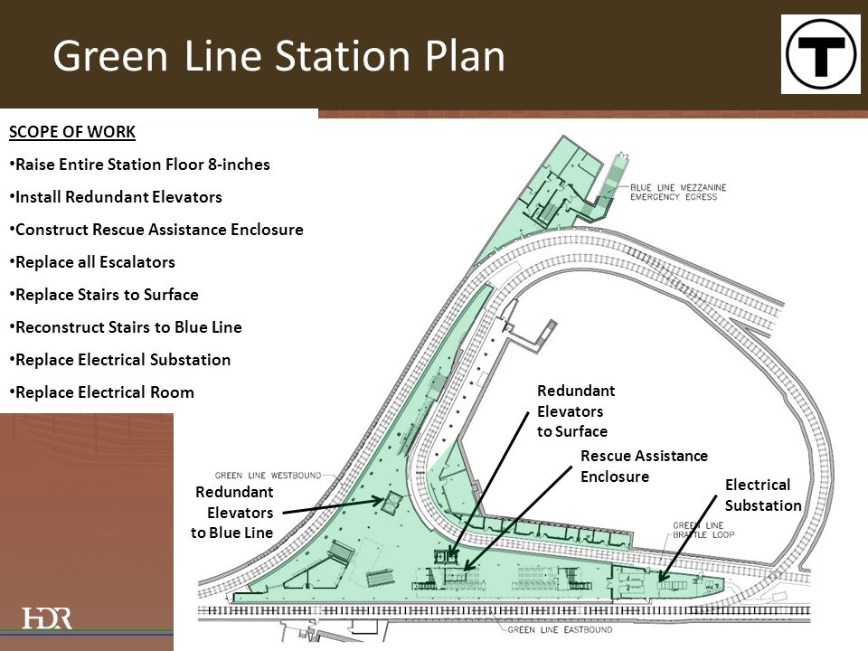 Green Line Station Track Clearance Improvements Existing Platform: About 3-feet Wide Proposed Platform: About 10-feet Wide with Tactile Warnings
