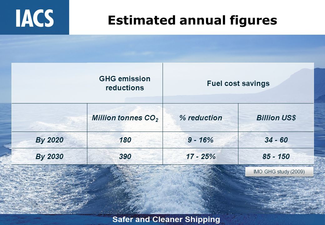 Energy Efficiency Design Index Cost: emissions of CO 2 Benefit: cargo capacity & transport work EEDI = Environmental cost Benefit to Society Reduction targets X for Bulk Carriers 20000 dwt and above 1 Jan 2013 ÷31 Dec 2014: X is 0 1 Jan 2015 ÷31 Dec 2019: X is 10 1 Jan 2020 ÷31 Dec 2024: X is 20 on or after 1 Jan 2025:X is 30 At the beginning of Phase 1 and at the midpoint of Phase 2, the IMO will review the status of technological developments and, if proven necessary, amend the time periods, EEDI reference line parameters and reduction rates
