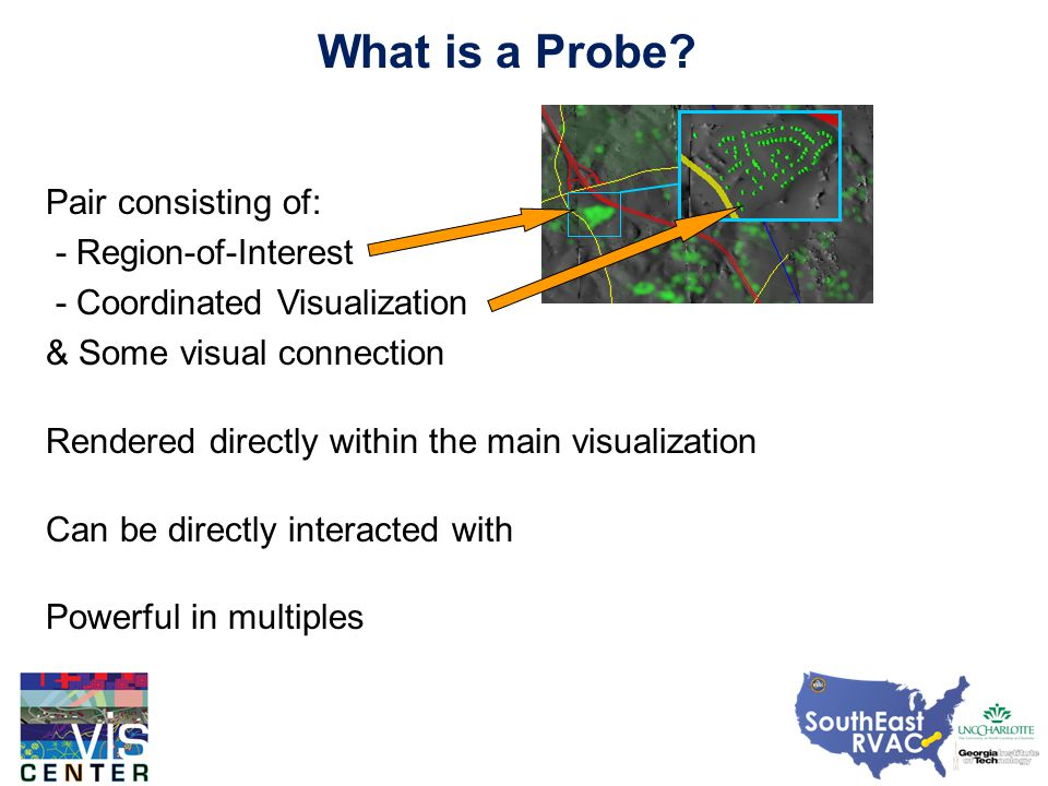 What is a Probe.