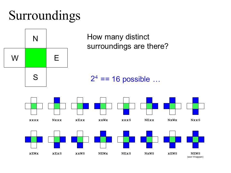 How many distinct surroundings are there? N E W S xxxxNxxxxExxxxWxxxxSNExxNxWxNxxS xEWxxExSxxWSNEWxNExSNxWSxEWSNEWS (wont happen) == 16 possible … 242