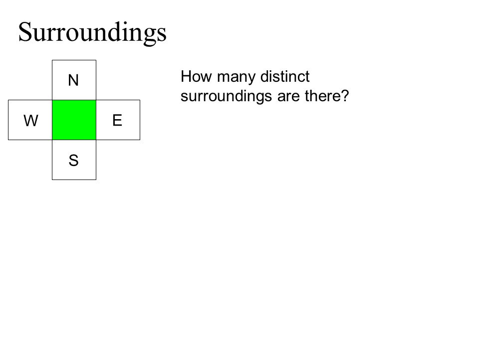 How many distinct surroundings are there? N E W S Surroundings