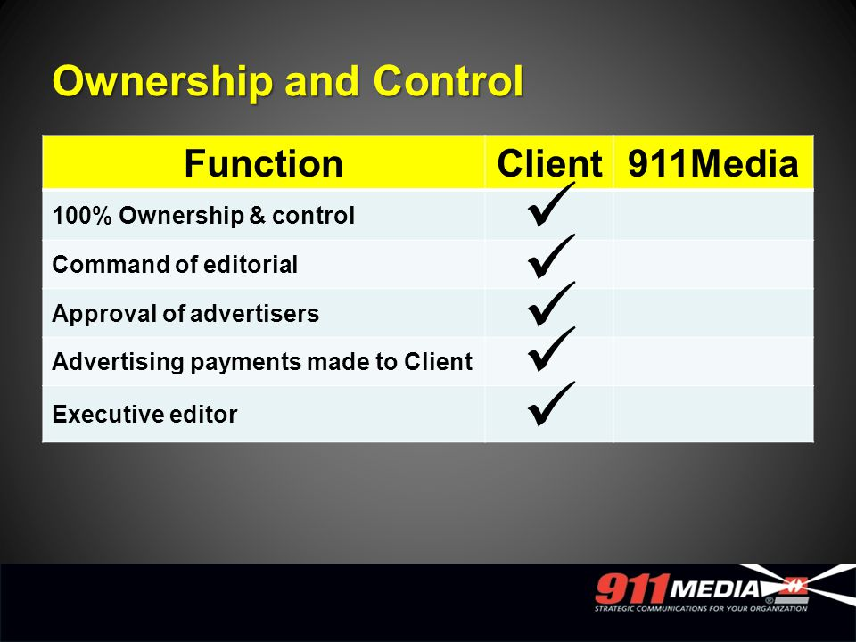 Ownership and Control FunctionClient911Media 100% Ownership & control Command of editorial Approval of advertisers Advertising payments made to Client