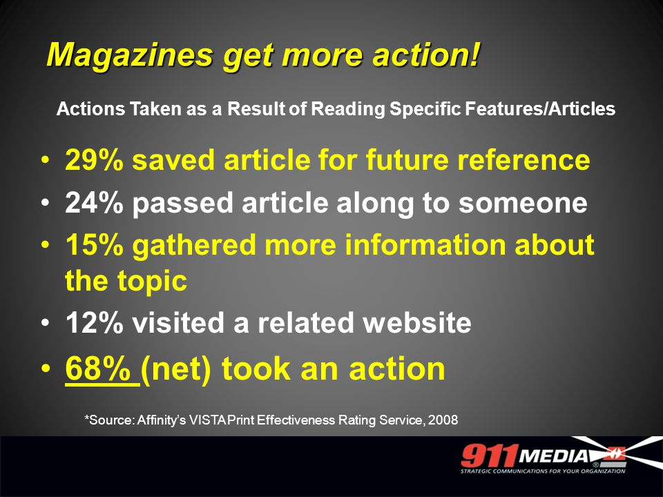 29% saved article for future reference 24% passed article along to someone 15% gathered more information about the topic 12% visited a related website