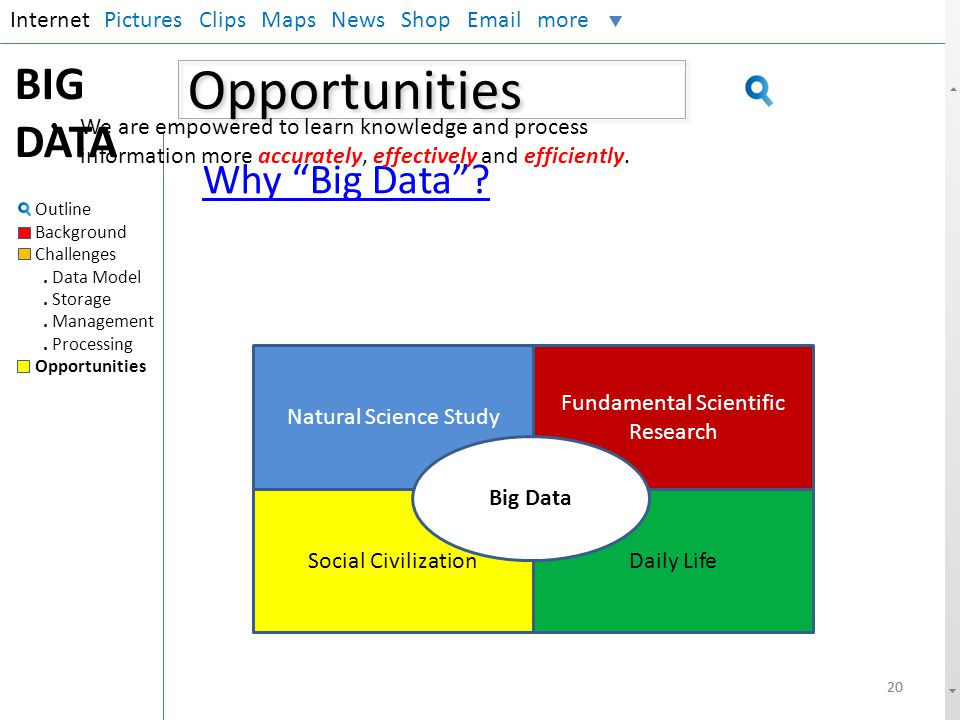 Opportunities InternetPictures Clips Maps News Shop Email more BIG DATA Outline Background Challenges. Data Model. Storage. Management. Processing Opp