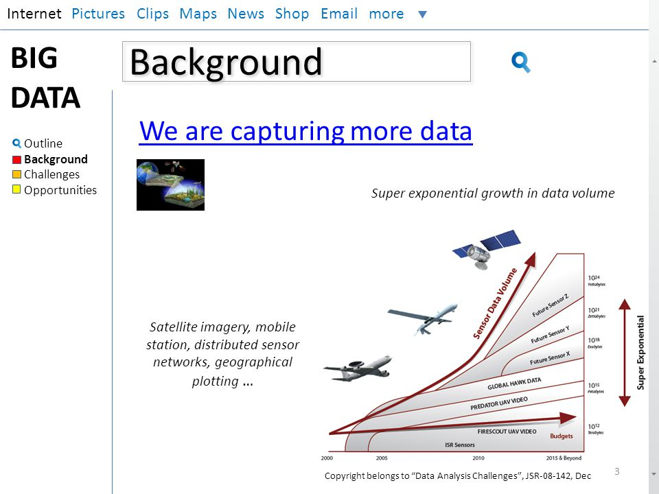 Background InternetPictures Clips Maps News Shop Email more BIG DATA Outline Background Challenges Opportunities 3 We are capturing more data Satellit