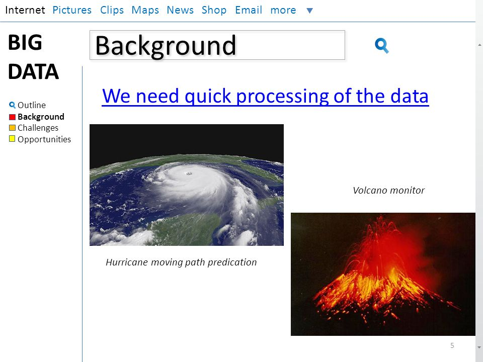 Background InternetPictures Clips Maps News Shop Email more BIG DATA Outline Background Challenges Opportunities 5 We need quick processing of the dat