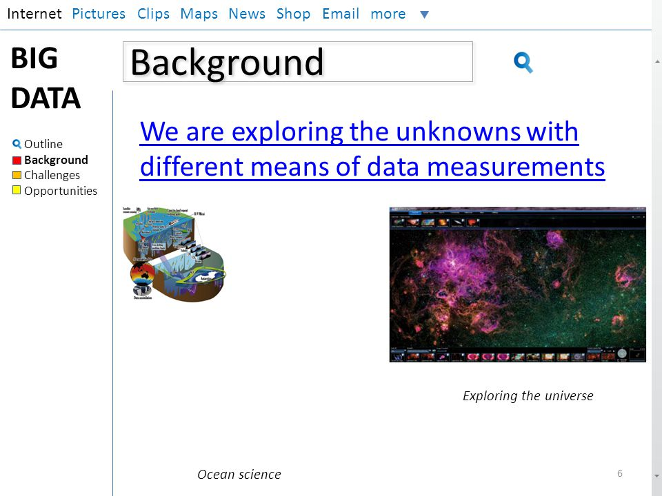 Background InternetPictures Clips Maps News Shop Email more BIG DATA Outline Background Challenges Opportunities 6 We are exploring the unknowns with