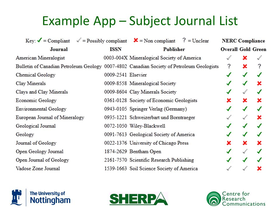 Example App – Subject Journal List