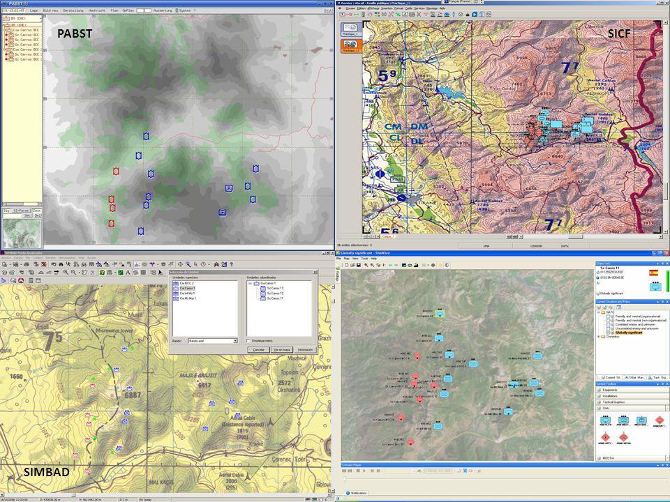 24 SITAWARE HRA INCOSE Nov 2008, Newport News Tolk et al.: Layered Models PABSTSICF SIMBAD