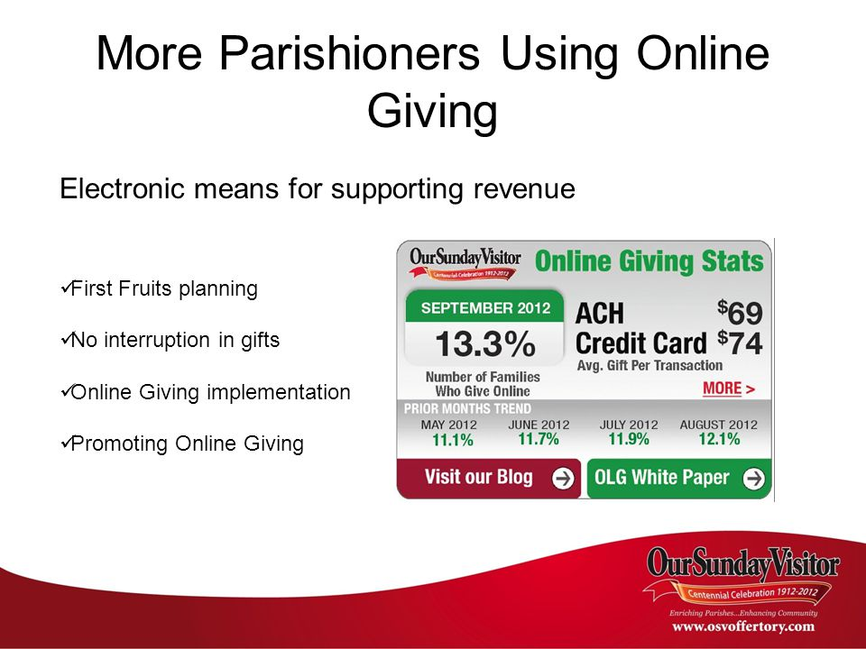 More Parishioners Using Online Giving Electronic means for supporting revenue First Fruits planning No interruption in gifts Online Giving implementation Promoting Online Giving