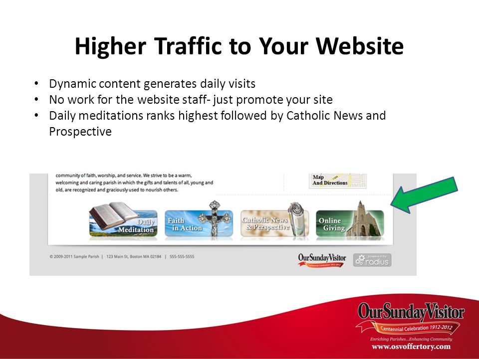 Higher Traffic to Your Website Dynamic content generates daily visits No work for the website staff- just promote your site Daily meditations ranks highest followed by Catholic News and Prospective