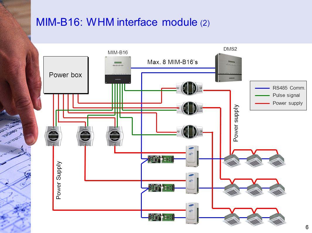 MIM-B16: WHM interface module (2) 6 MIM-B16 Max.