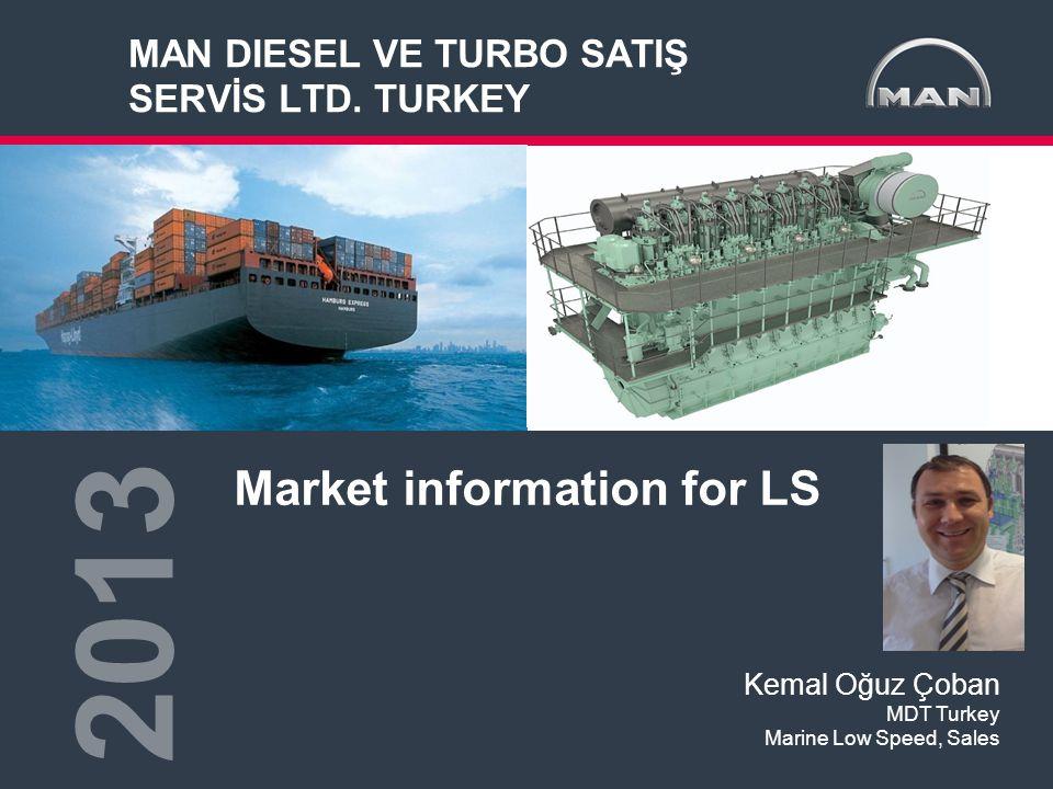 1 < >MAN Diesel & Turbo Kemal Oğuz Çoban Low Speed Sales & Promotion24.02.2013 1 MAN DIESEL VE TURBO SATIŞ SERVİS LTD. TURKEY Market information for L