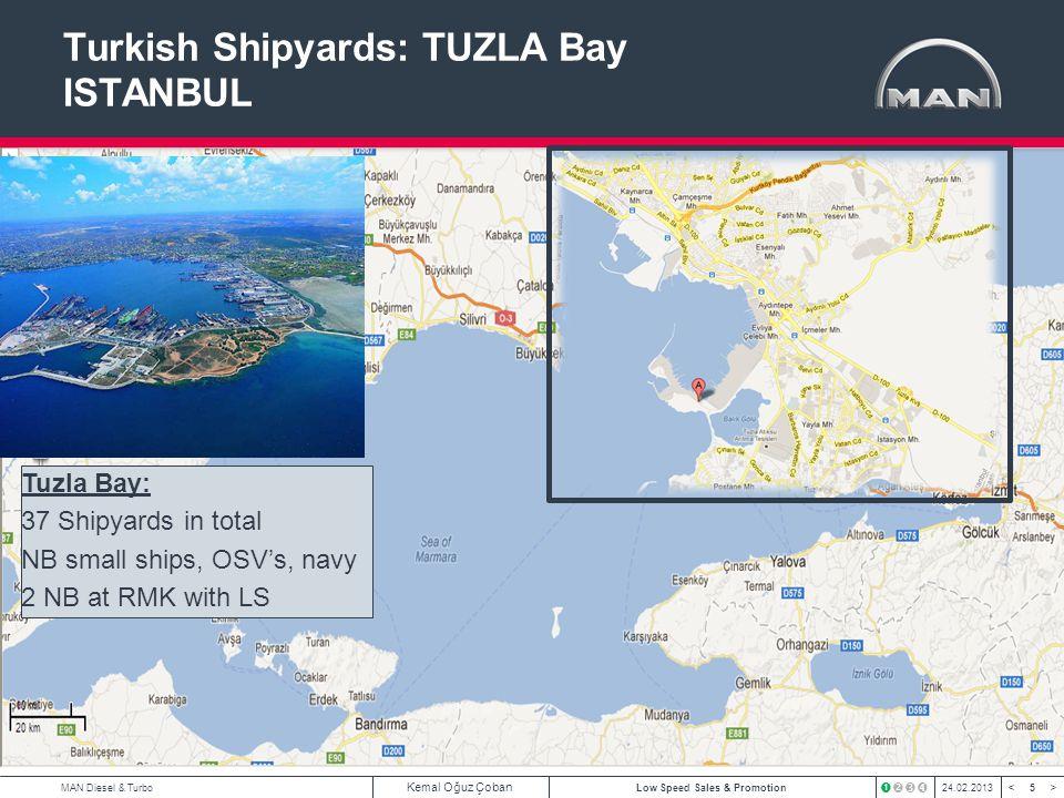 5 < >MAN Diesel & Turbo Kemal Oğuz Çoban Low Speed Sales & Promotion24.02.2013 Turkish Shipyards: TUZLA Bay ISTANBUL Tuzla Bay: 37 Shipyards in total