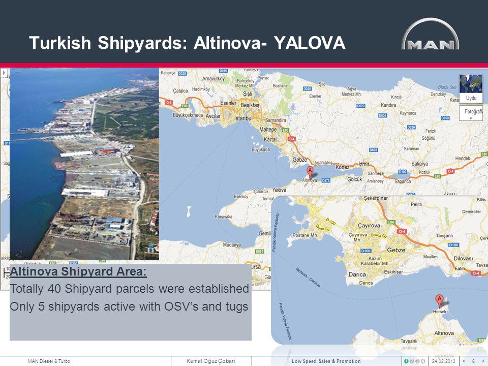 6 < >MAN Diesel & Turbo Kemal Oğuz Çoban Low Speed Sales & Promotion24.02.2013 Turkish Shipyards: Altinova- YALOVA Altinova Shipyard Area: Totally 40