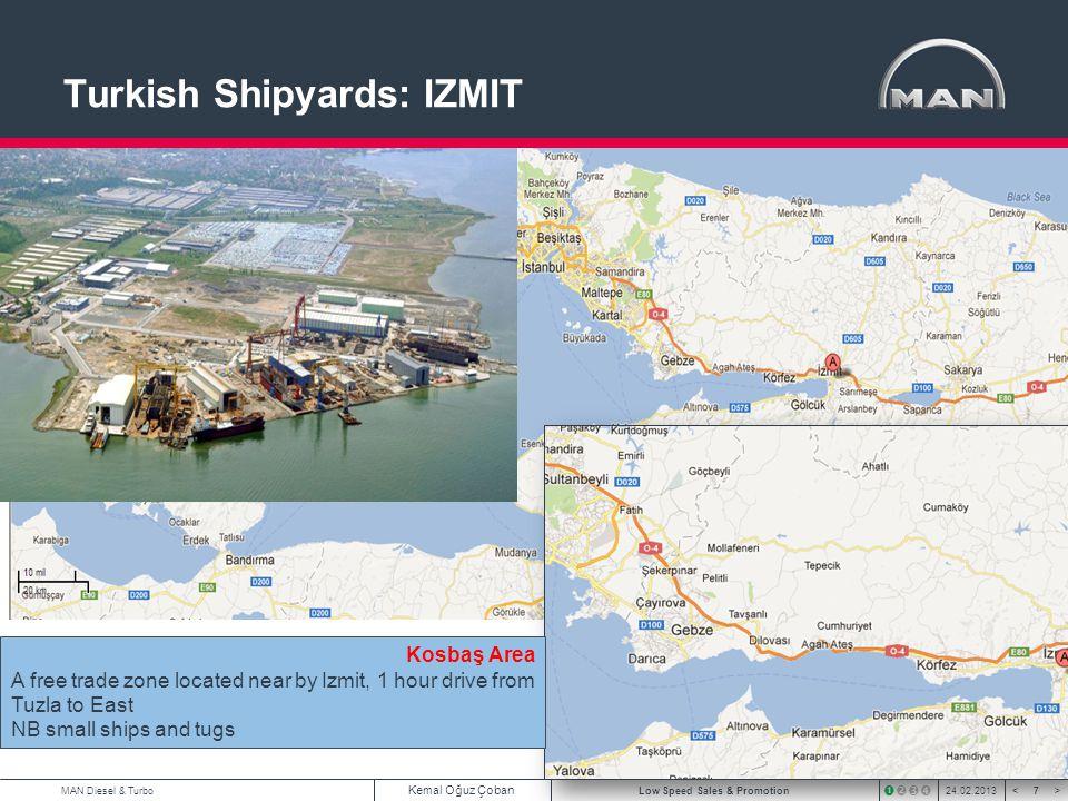 7 < >MAN Diesel & Turbo Kemal Oğuz Çoban Low Speed Sales & Promotion24.02.2013 Turkish Shipyards: IZMIT Kosbaş Area A free trade zone located near by