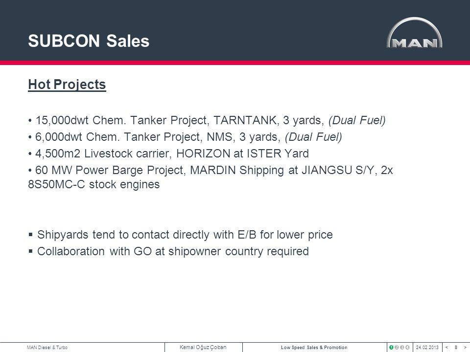 8 < >MAN Diesel & Turbo Kemal Oğuz Çoban Low Speed Sales & Promotion24.02.2013 SUBCON Sales Hot Projects 15,000dwt Chem. Tanker Project, TARNTANK, 3 y