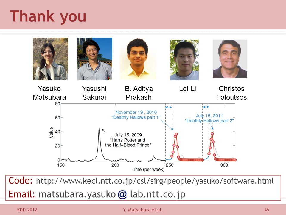 Thank you KDD 201245Y. Matsubara et al. Code: http://www.kecl.ntt.co.jp/csl/sirg/people/yasuko/software.html Email: matsubara.yasuko lab.ntt.co.jp Yas