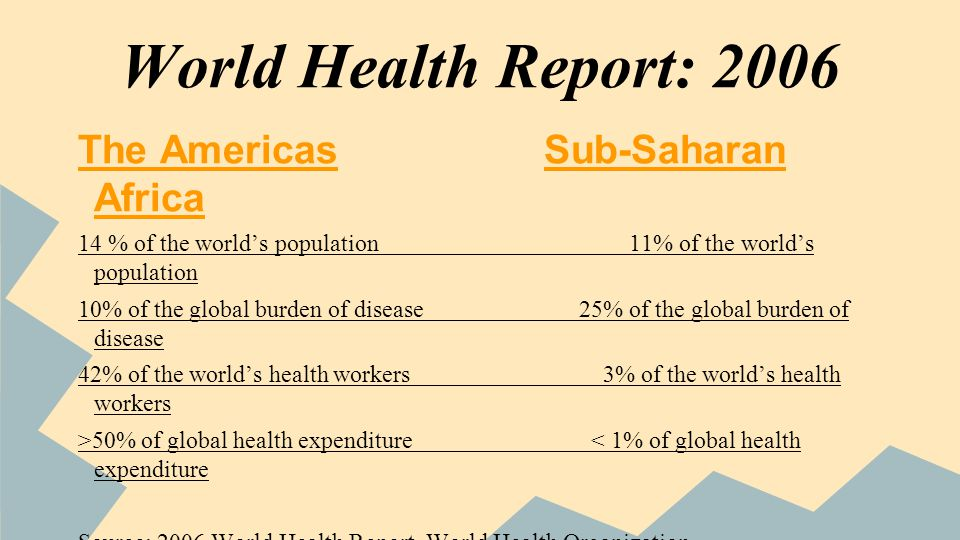 World Health Report: 2006 The Americas Sub-Saharan Africa 14 % of the worlds population 11% of the worlds population 10% of the global burden of disease 25% of the global burden of disease 42% of the worlds health workers 3% of the worlds health workers >50% of global health expenditure < 1% of global health expenditure Source: 2006 World Health Report, World Health Organization.