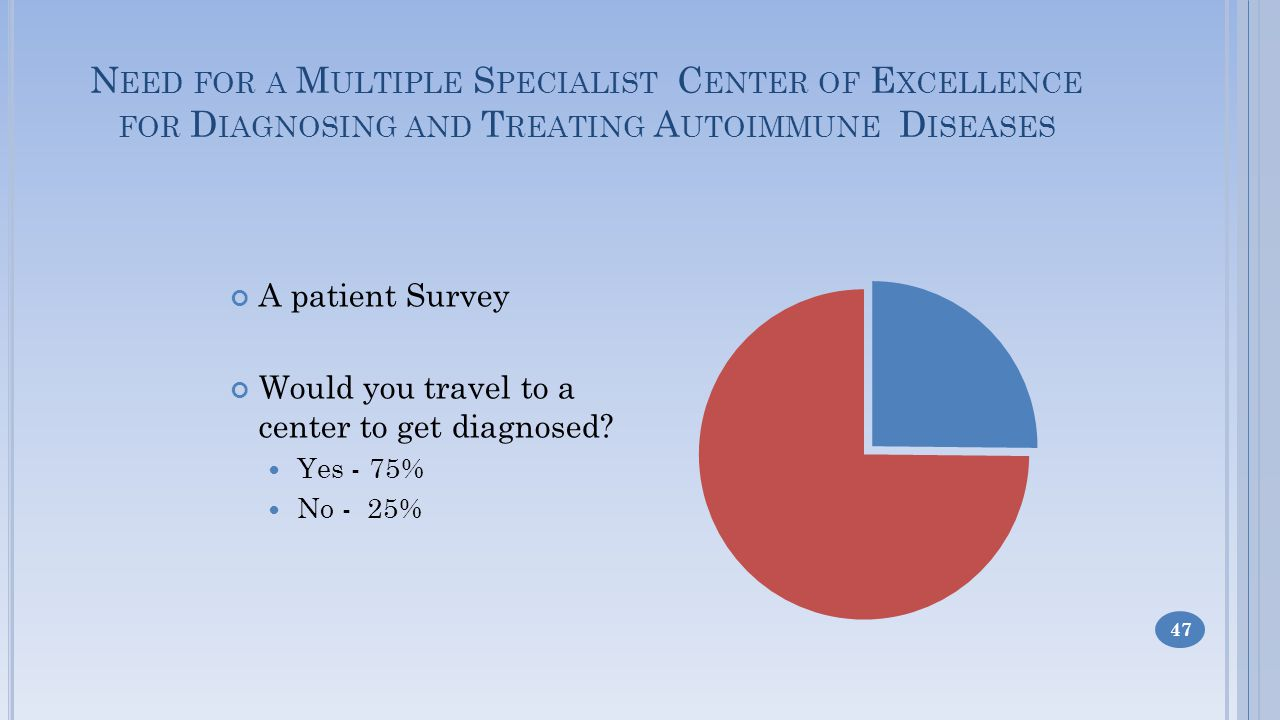 N EED FOR A M ULTIPLE S PECIALIST C ENTER OF E XCELLENCE FOR D IAGNOSING AND T REATING A UTOIMMUNE D ISEASES A patient Survey Would you travel to a center to get diagnosed.