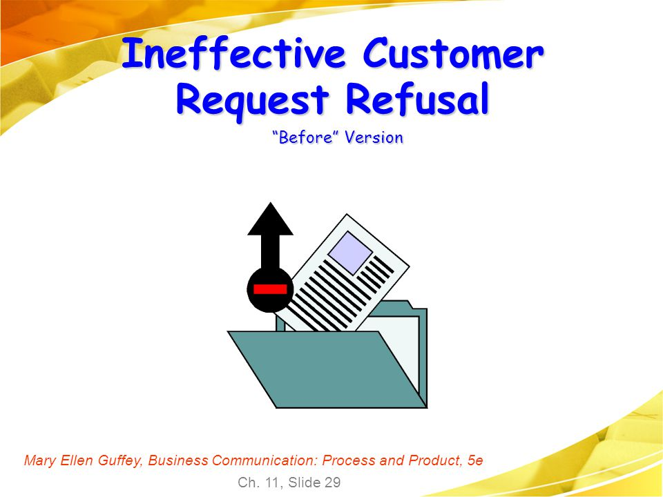 Mary Ellen Guffey, Business Communication: Process and Product, 5e Ch. 11, Slide 29 Ineffective Customer Request Refusal Before Version