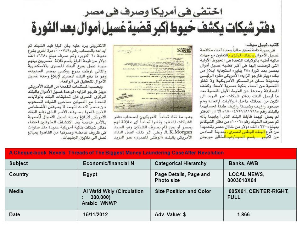 A Cheque-book Revels Threads of The Biggest Money Laundering Case After Revolution Subject Economic/financial NCategorical Hierarchy Banks, AWB Country EgyptPage Details, Page and Photo size LOCAL NEWS, 0003010X04 Media Al Wafd Wkly (Circulation : 300,000) Arabic WNWP Size Position and Color 005X01, CENTER-RIGHT, FULL Date 15/11/2012Adv.
