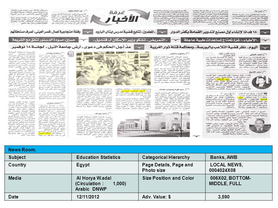 ORYX Amended Strategy Focuses on The Largest Medium-sized Companies for the Next Year Subject Economic/financial NCategorical Hierarchy Banks, AWB Country EgyptPage Details, Page and Photo size BUSINESS & FINANCE, 0013051X08 Media Al Mal (Circulation : 20,000) Arabic WNWP Size Position and Color 009X04, FULL PAGE, FULL Date 11/11/2012Adv.