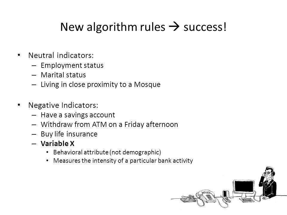 New algorithm rules success.