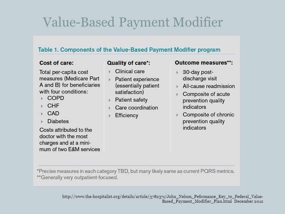 Value-Based Payment Modifier http://www.the-hospitalist.org/details/article/3782371/John_Nelson_Peformance_Key_to_Federal_Value- Based_Payment_Modifie
