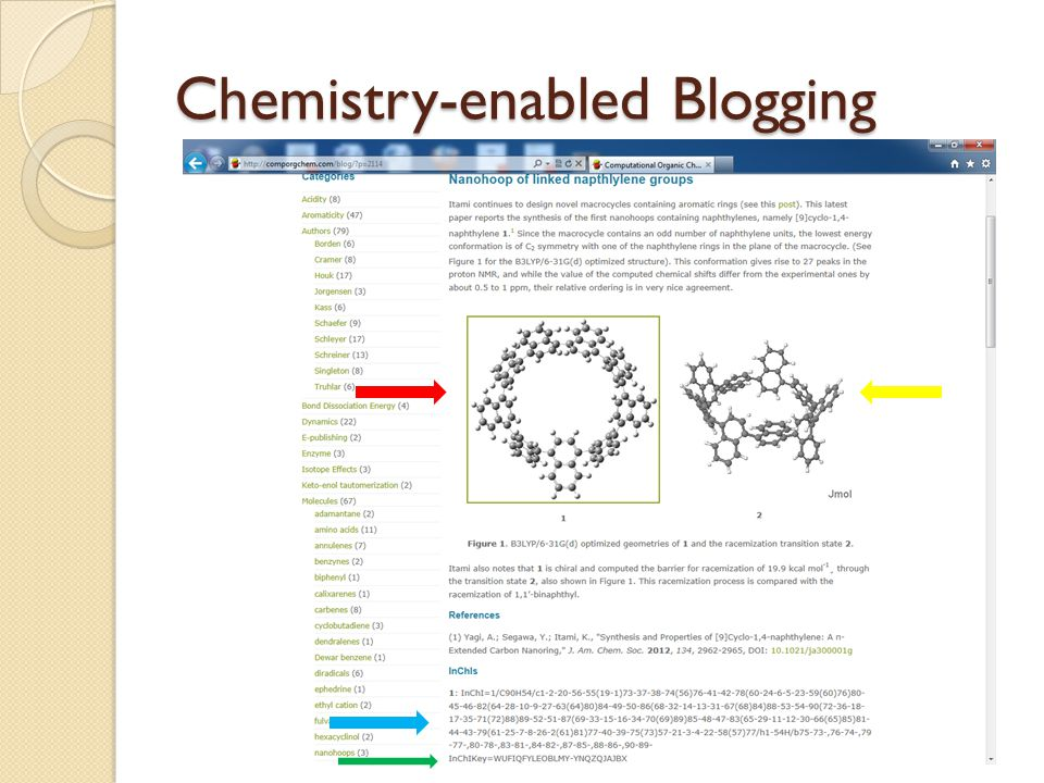 Chemistry-enabled Blogging