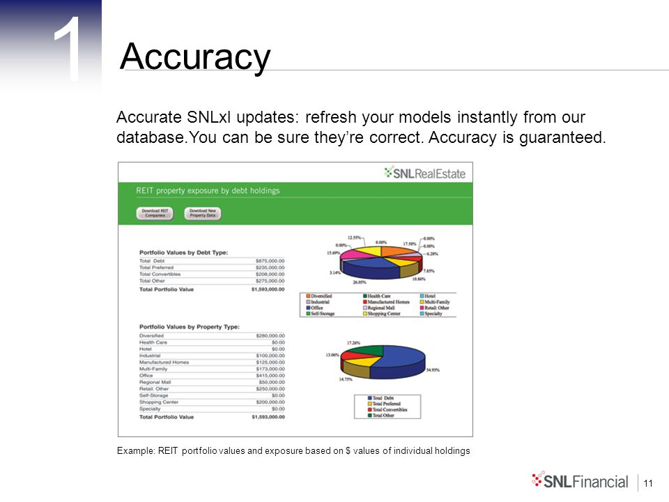 11 Accuracy 1 Accurate SNLxl updates: refresh your models instantly from our database.You can be sure theyre correct. Accuracy is guaranteed. Example: