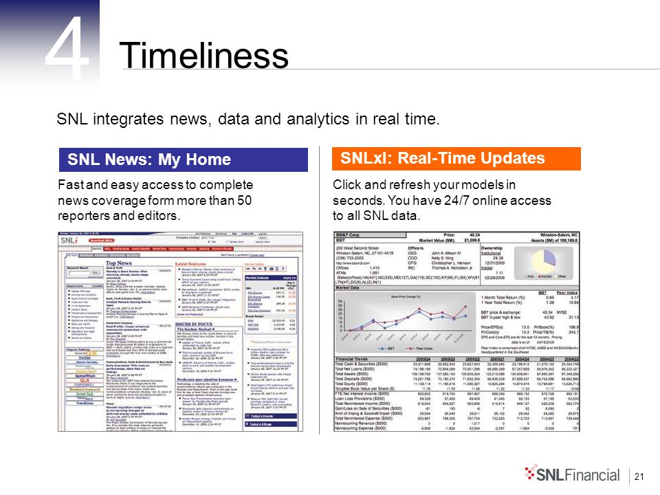 21 SNL integrates news, data and analytics in real time.