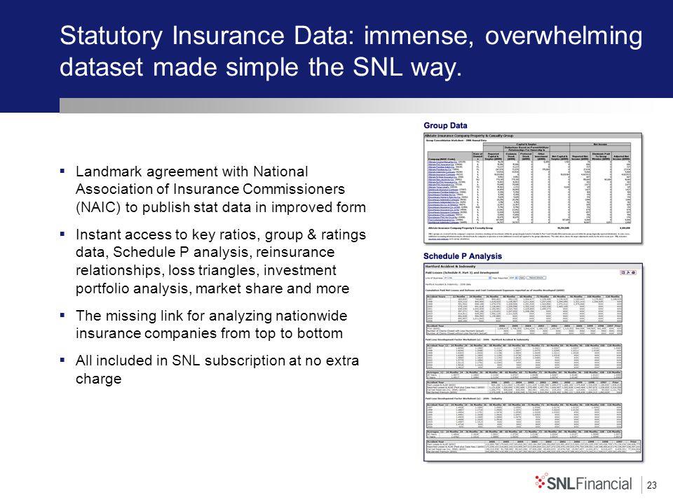 23 Statutory Insurance Data: immense, overwhelming dataset made simple the SNL way.