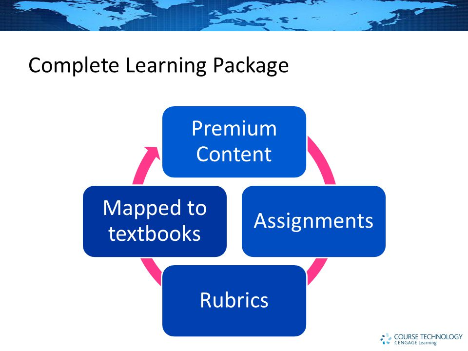 Complete Learning Package Premium Content AssignmentsRubrics Mapped to textbooks