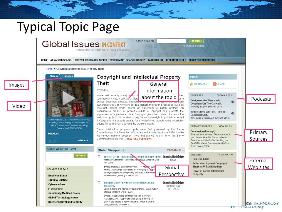 Typical Topic Page Video Images Podcasts Primary Sources External Web sites Global Perspective General information about the topic