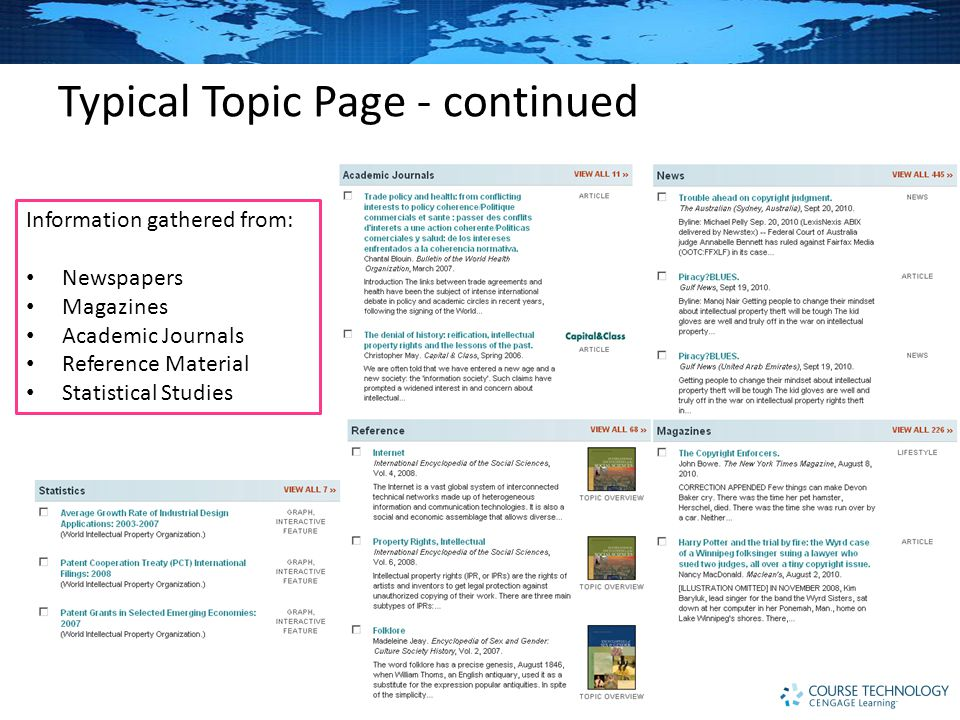 Typical Topic Page - continued Information gathered from: Newspapers Magazines Academic Journals Reference Material Statistical Studies