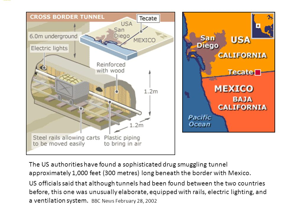 The US authorities have found a sophisticated drug smuggling tunnel approximately 1,000 feet (300 metres) long beneath the border with Mexico.