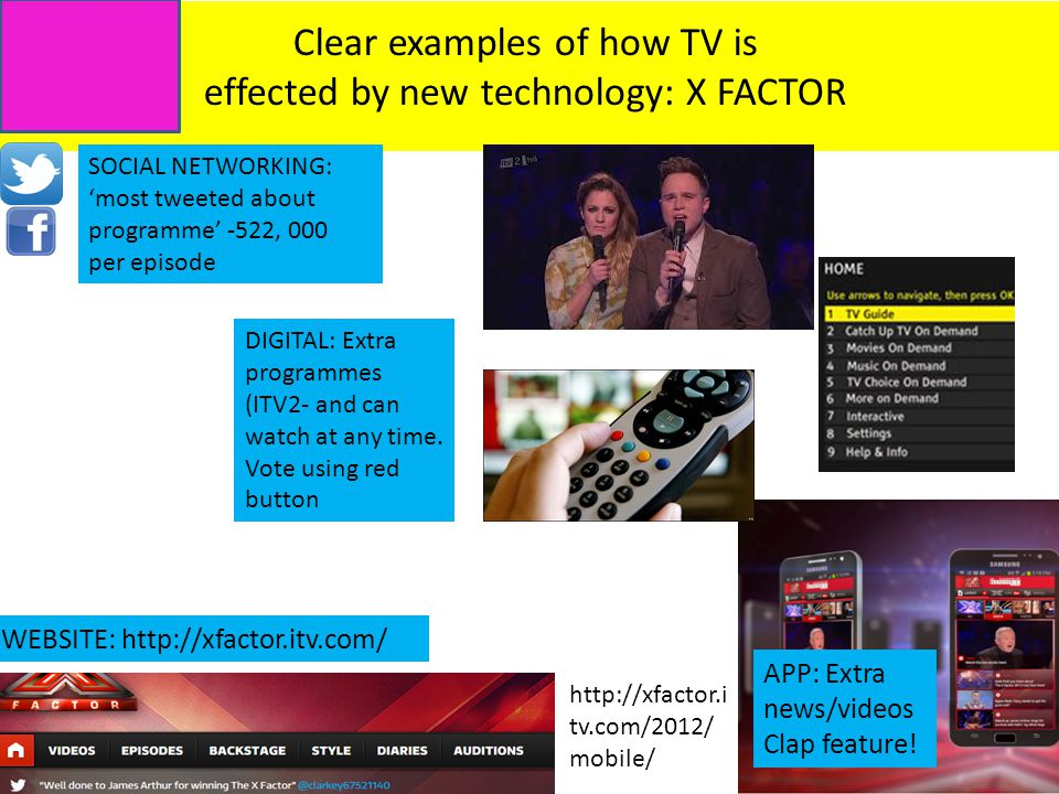 Clear examples of how TV is effected by new technology: X FACTOR WEBSITE: http://xfactor.itv.com/ DIGITAL: Extra programmes (ITV2- and can watch at an