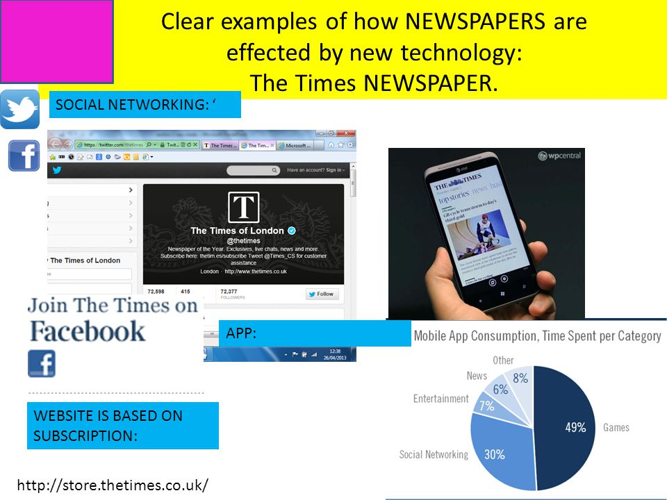 Clear examples of how NEWSPAPERS are effected by new technology: The Times NEWSPAPER. SOCIAL NETWORKING: WEBSITE IS BASED ON SUBSCRIPTION: http://stor