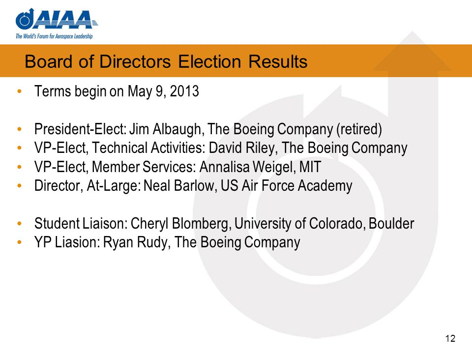 Board of Directors Election Results Terms begin on May 9, 2013 President-Elect: Jim Albaugh, The Boeing Company (retired) VP-Elect, Technical Activiti