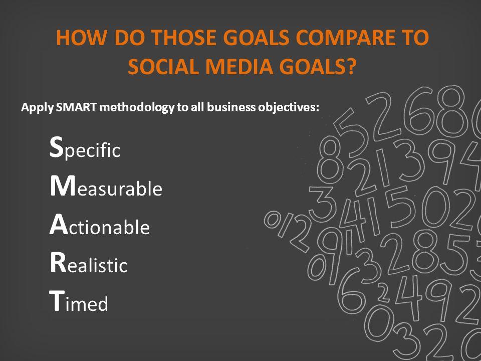 HOW DO THOSE GOALS COMPARE TO SOCIAL MEDIA GOALS.