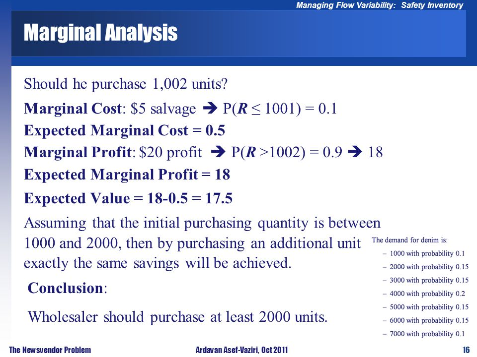 16 Managing Flow Variability: Safety Inventory The Newsvendor ProblemArdavan Asef-Vaziri, Oct 2011 Marginal Analysis Should he purchase 1,002 units? M