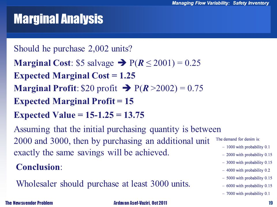 19 Managing Flow Variability: Safety Inventory The Newsvendor ProblemArdavan Asef-Vaziri, Oct 2011 Marginal Analysis Should he purchase 2,002 units? M