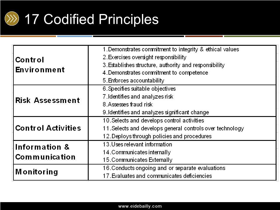 www.eidebailly.com 17 Codified Principles